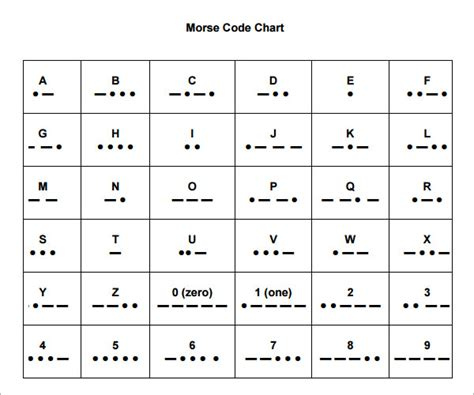 printable alphabet code morse code chart 8 download free documents in pdf