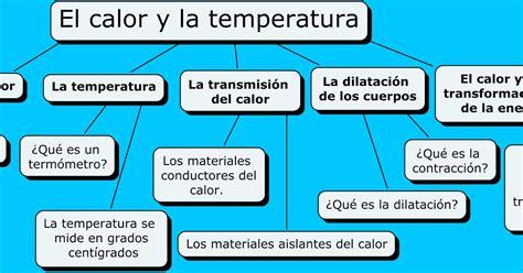 bajo el calor de biologia2bachc calor y temperatura