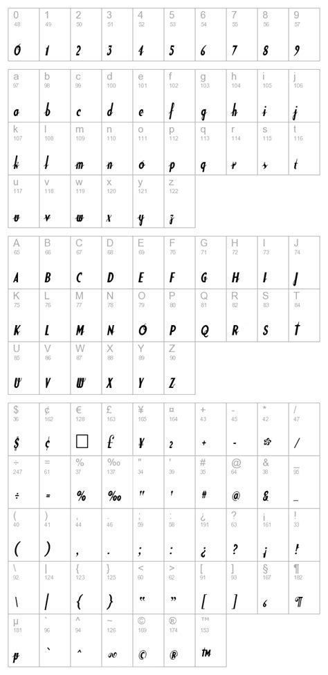 html layout bold soda script bold bold font download best ttf fonts for free