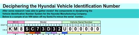 Hyundai Vin Decoder by Vehicle Identification Number Vin Number Vin Number