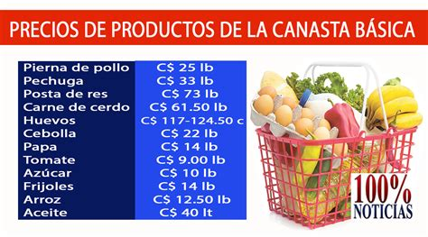 canasta familiar 2016 valor valor de productos de canasta familiar 2016 en colombia