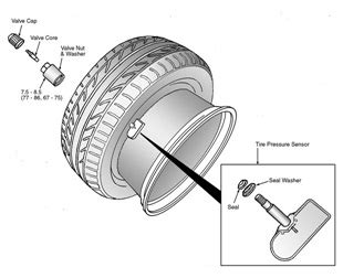 register mazda sensors when changing tires or wheels