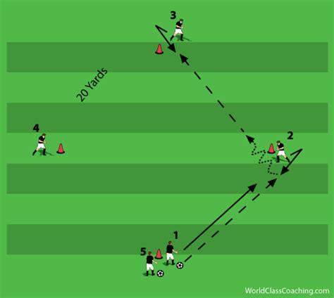 practice pattern variation analysis image gallery futsal practice
