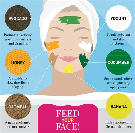 Diy Moisturizing Mask Bright Bold And Beautiful 25 Best Ideas About Masks On Treatment Acne Mask And
