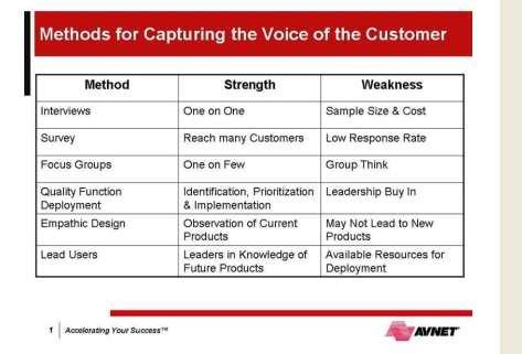 voice of the customer template voice of the customer voc like in lean six sigma the voc