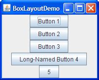 layout background java how to use boxlayout the java tutorials gt creating a gui