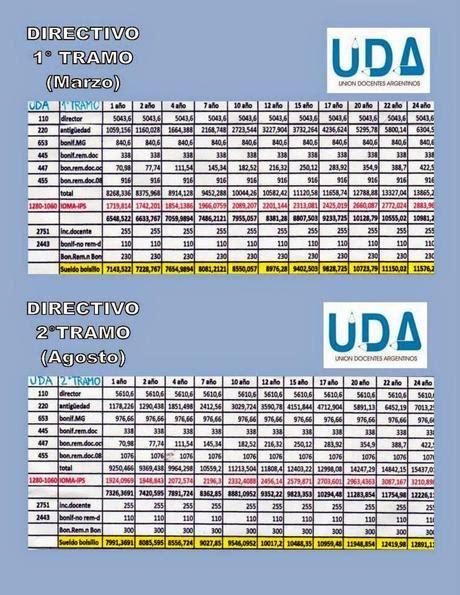 turno salario con aporte aumento de salario con aporte 2016 salario preceptor 2015