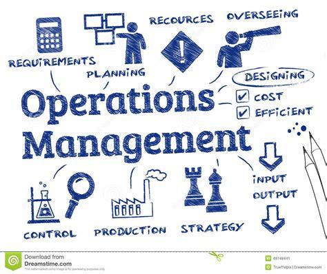 manajemen operasi layout perusahaan apa yang dimaksud dengan manajemen operasi manajemen