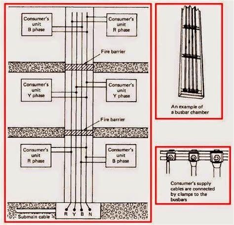 busbar wiring diagram wiring diagram manual