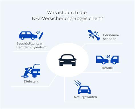 Check24 Kfz Versicherung K Ndigen by Kfz Versicherung Kfz Versicherung Schaumburg Kramer Hilden