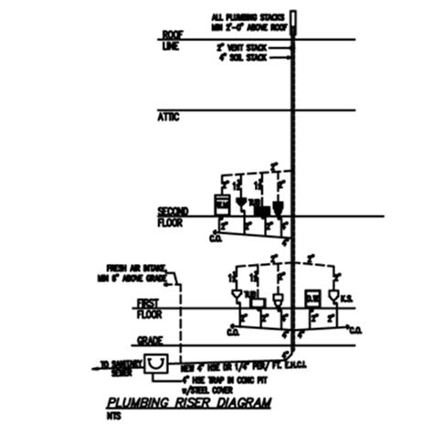 septic wiring diagram wiring source