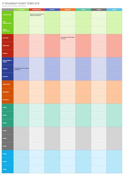 roadmap template excel free technology roadmap templates smartsheet