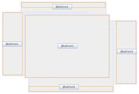 java pattern layout borderlayout