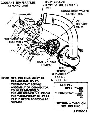 on a 1991 ford ranger with a 4 0 v 6 where is the