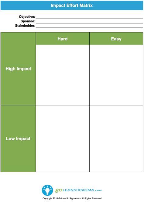 Impact Effort Matrix Template Exle Matrix Template