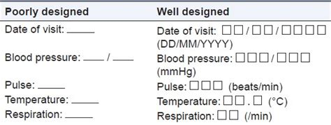 28 data clarification form template clinical trials g