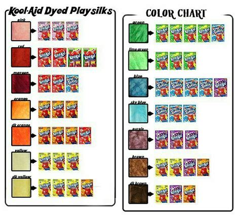 kool aid colors cool color chart for hair dye with kool aid cool ideas
