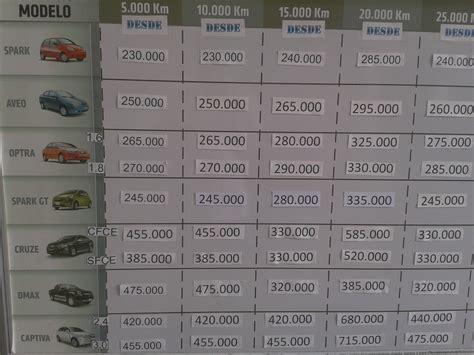 ford y chevrolet publicaron lista de precios de vehculos en la web costo de las revisiones de los vehiculos foros