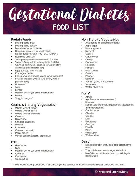printable grocery list for diabetics diabetes food list pdf pictures to pin on pinterest