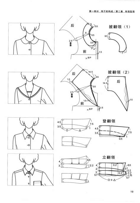 collar neck design pattern drafting a shawl collar 20 jacket coat block sloper