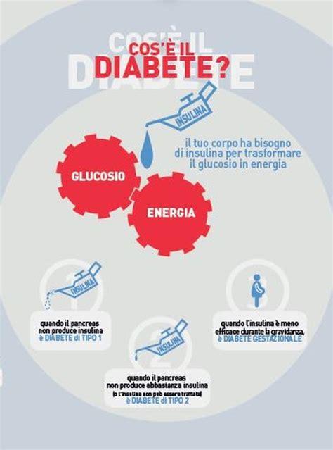 diabete alimentare il diabete mellito cos 232 associazione diabetici della