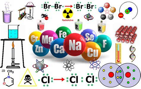 imagenes de quimica organica tics qu 237 mica