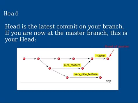 git tutorial head brief tutorial on git