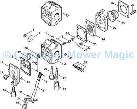 stihl fs  parts diagram car interior design