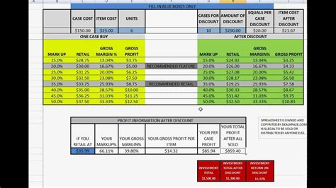 margin calculator excel template sales or retail calculate gross margin markup profit