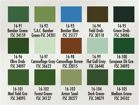 army green auto paint autos post
