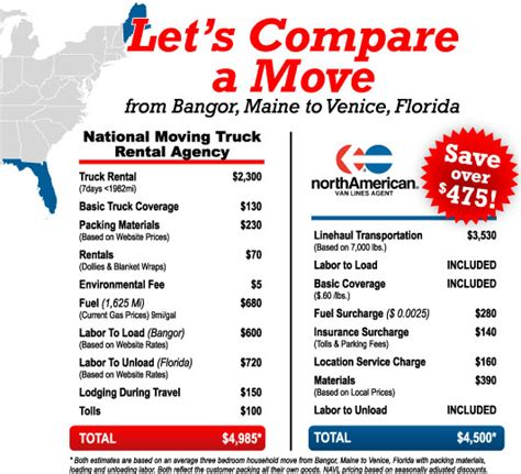 average moving costs 2 bedroom apartment estimate moving cost driverlayer search engine