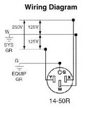 nema 14 50 wiring diagram get free image about wiring diagram