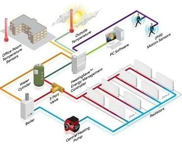wiring diagram of building management system wiring