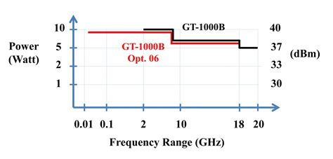 high speed integrated circuit technology towards 100 ghz logic high speed integrated circuit technology towards 100 ghz logic 28 images ghz and high speed
