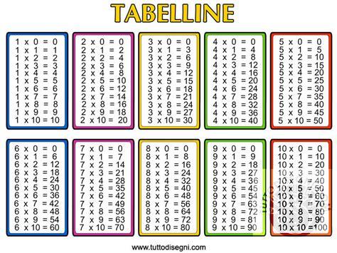 printable times tables a4 tabelline da stare da 1 a 10 tuttodisegni com