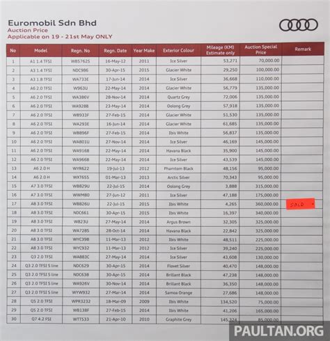 Audi Price List by Audi Raya Deals A1 To Q7 Prices Start From Rm70k Image