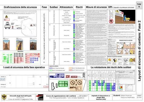 layout di cantiere wikipedia tavole sicurezza scavo docsity