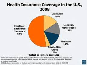 health care costs it s not about expanding coverage it s