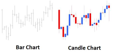candlestick analysis for professional traders how to read a candlestick chart