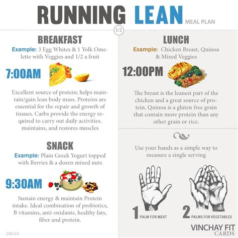 healthy fats for runners lean meal plan my my kitchen running