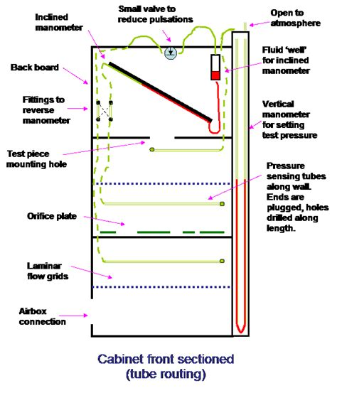 flow bench plans flow bench plans 28 images woodwork cylinder head flow