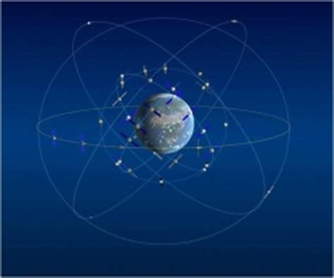 beidou space segment navipedia