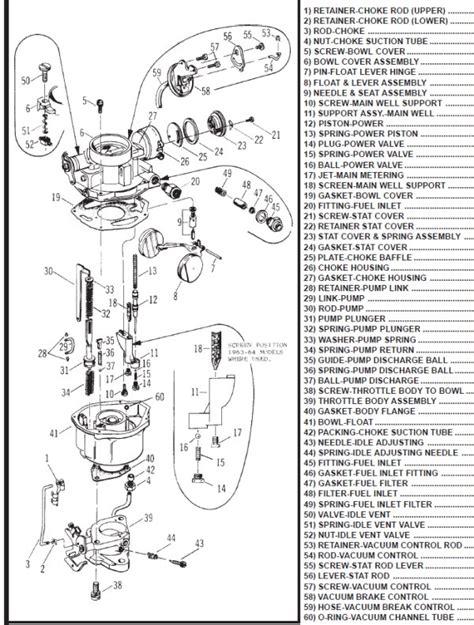 2 barrel carburetor diagram ford 289 2 barrel carburetor imageresizertool