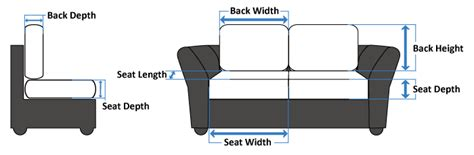 how to measure a couch for a slipcover replacement sofa cushions the cushion warehouse