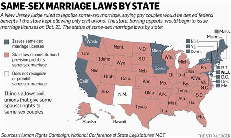 Kentucky same sex marriage laws