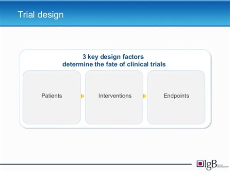 design effect in sle size determination progress in lupus trial design