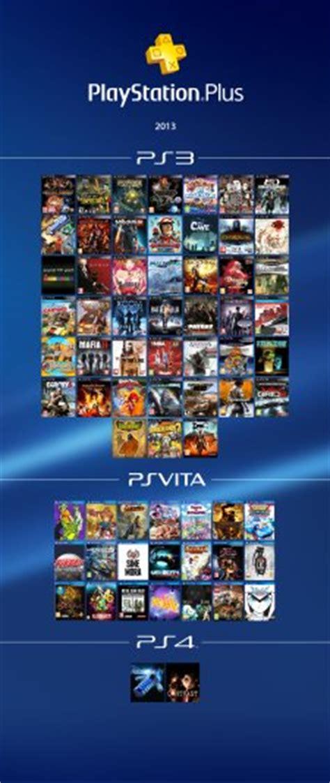 best playstation 2013 playstation plus le top 5 des jeux les plus t 233 l 233 charg 233 s