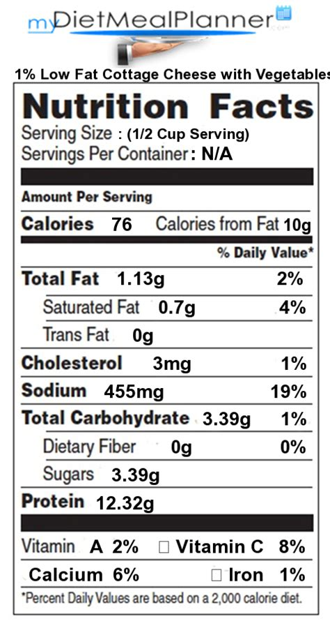 calories in cottage cheese low protein in 1 low cottage cheese with vegetables