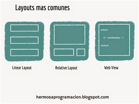 que es layout below configurar layouts y views en android studio