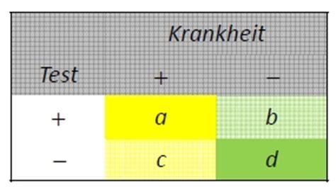 4 felder tafel vo ausgew 228 hlte methoden karteikarten lernen